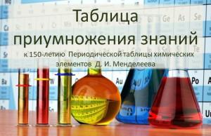 Заголовок выставки на фоне лабораторных сосудов