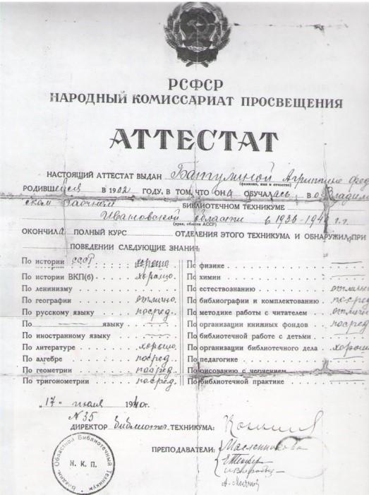 Аттестат Батулиной А.Ф.
