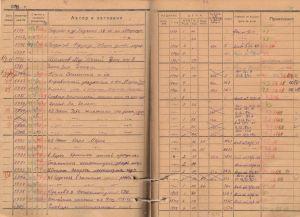 Инвентарная книга Петушинской районной библиотеки