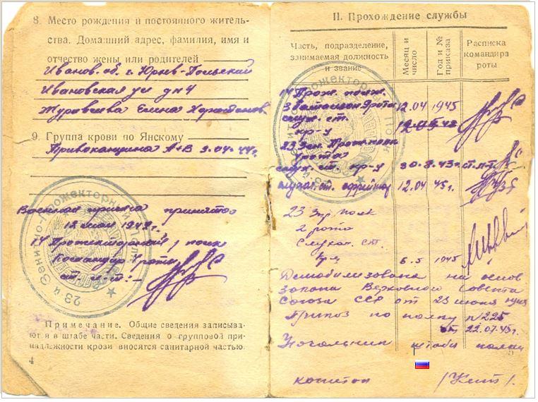 Страницы красноармейской книжки Н.П.Пензель