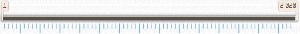 Хронологическая шкала электронной библиотеки