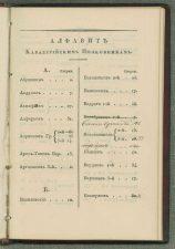 Алфавитный список кавалерийских полковников 1