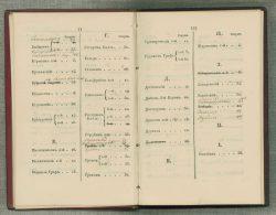 Алфавитный список кавалерийских полковников 2