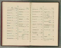 Алфавитный список кавалерийских полковников 3