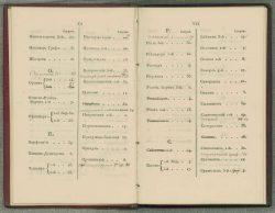 Алфавитный список кавалерийских полковников 4