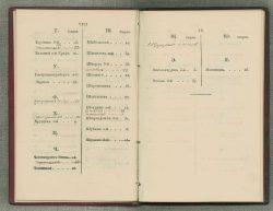 Алфавитный список кавалерийских полковников 5