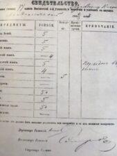 Свидетельство ученика 4 класса Московской 4-й гимназии Николая Жуковского