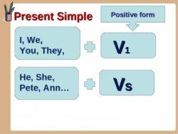 Грамматика английского языка. образование present simple в виде таблицы