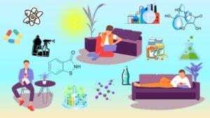 Викторина: Химия в повседневной жизни человека