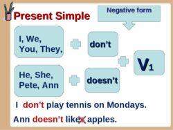 Мастерская по грамматике. схема образования настоящего простого времени английского глагола