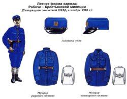 Летняя форма одежды рабоче-крестьянской милиции, 1918